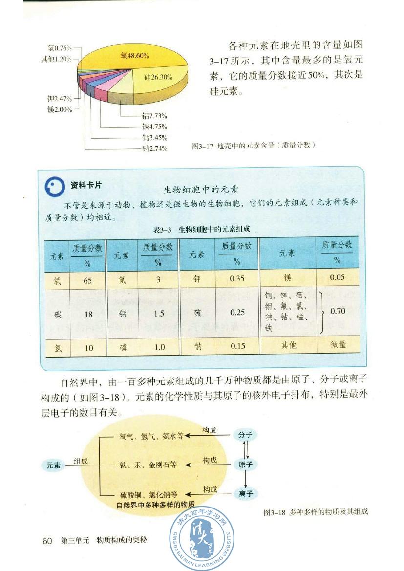 人教版九年级化学上册电子课本 人教版初三化学上册电子课本 课本站图片